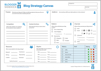 Blog Strategy Canvas Image