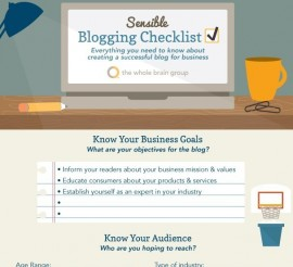 Blog Strategy Infographic