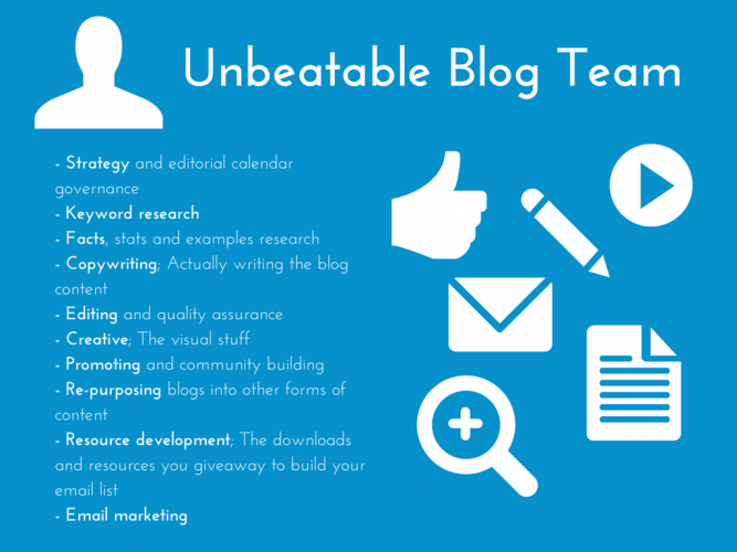 Successful Business Blog Team