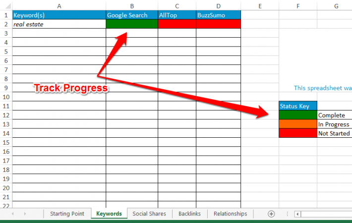 Blogger Outreach Spreadsheet Track Progress