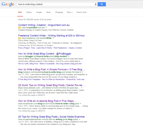 How to write blog content google search