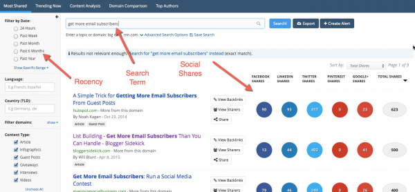 BuzzSumo for discovering content that will get you more blog traffic