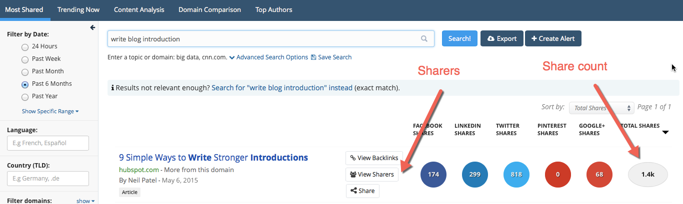 BuzzSumo share count example