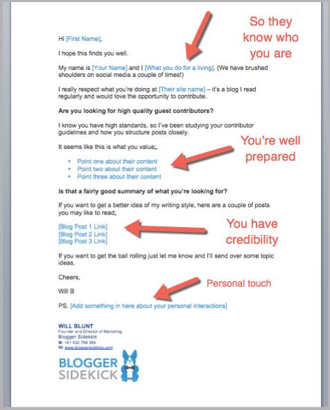 Guest blogging email copy image
