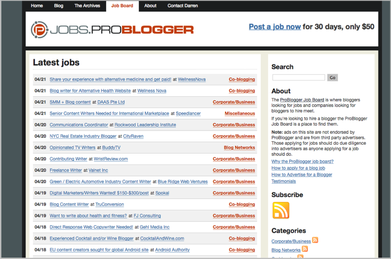 ProBlogger job board for blog outsourcing management