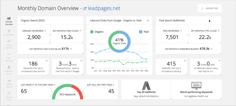 Leadpages keyword research analysis from spyfu