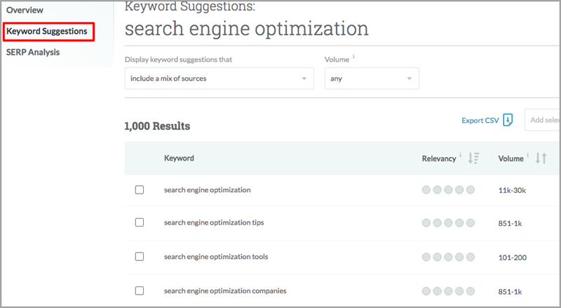 moz Keyword suggestions for keyword research methods