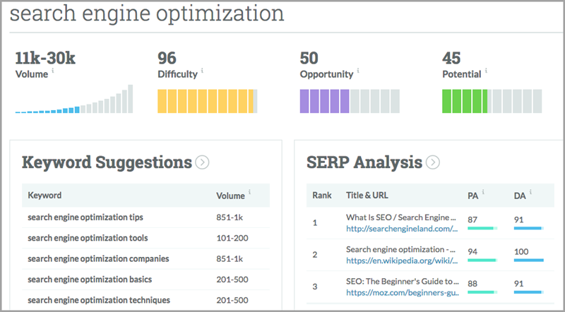 moz keyword explorer for keyword research methods